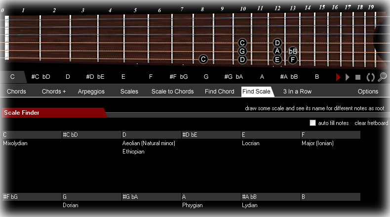 find modal scales and scales that share the same notes