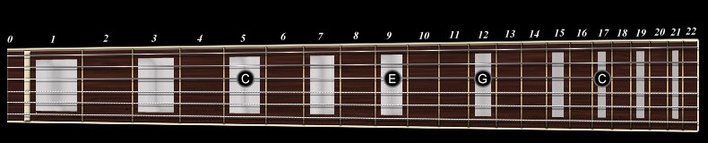 guitar fretboard software