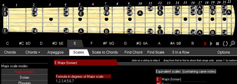 modal scales are the same as major scale but played in a different context