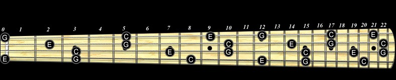learn bass chords and bass scales