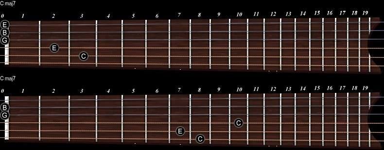 Guitar : guitar chords jpg Guitar Chords or Guitar Chords Jpgu201a Guitar
