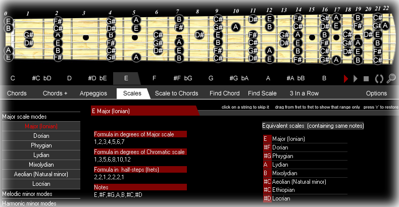 guitar scales on fretboard