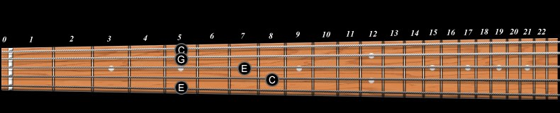 5 string bass scales and chords